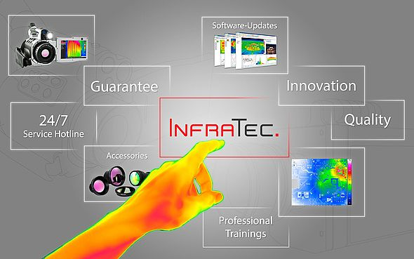 InfraTec Service - overview of our services