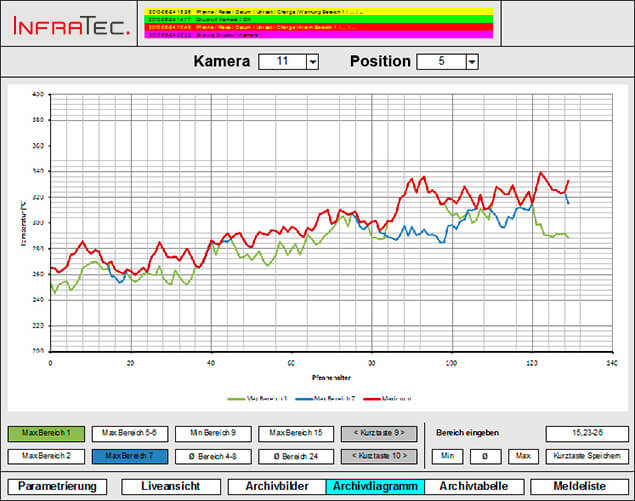 Automation InfraTec GRID-DETECT Software