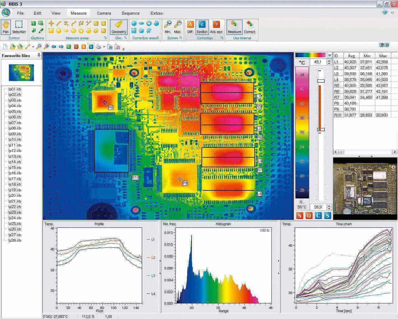 New Thermography Software IRBIS® 3