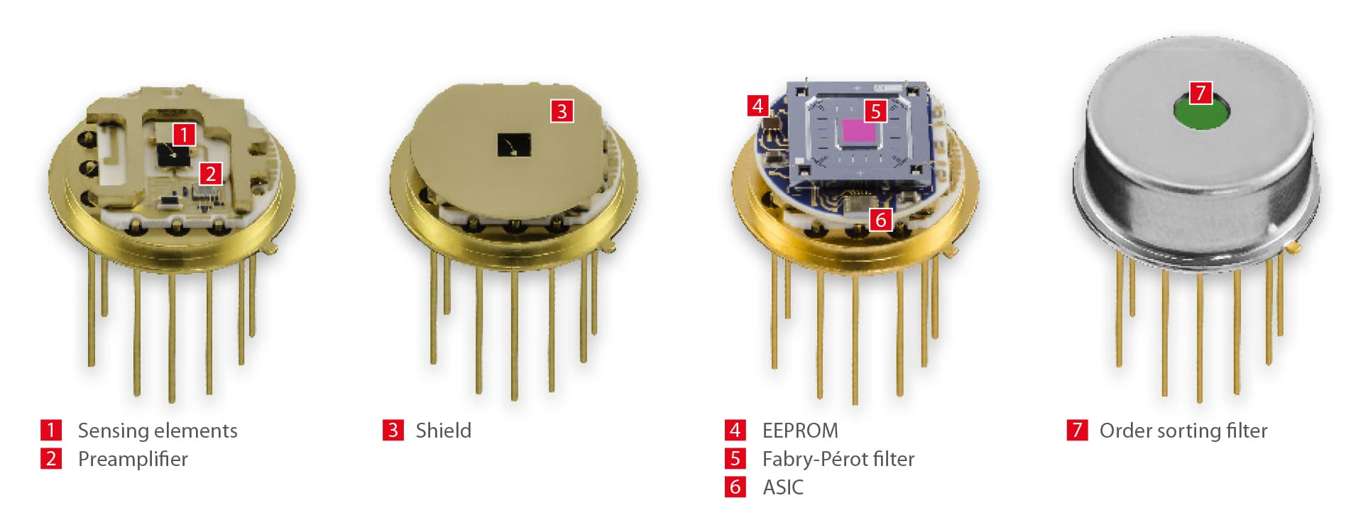 Different construction phases of the FPI detectors from InfraTec