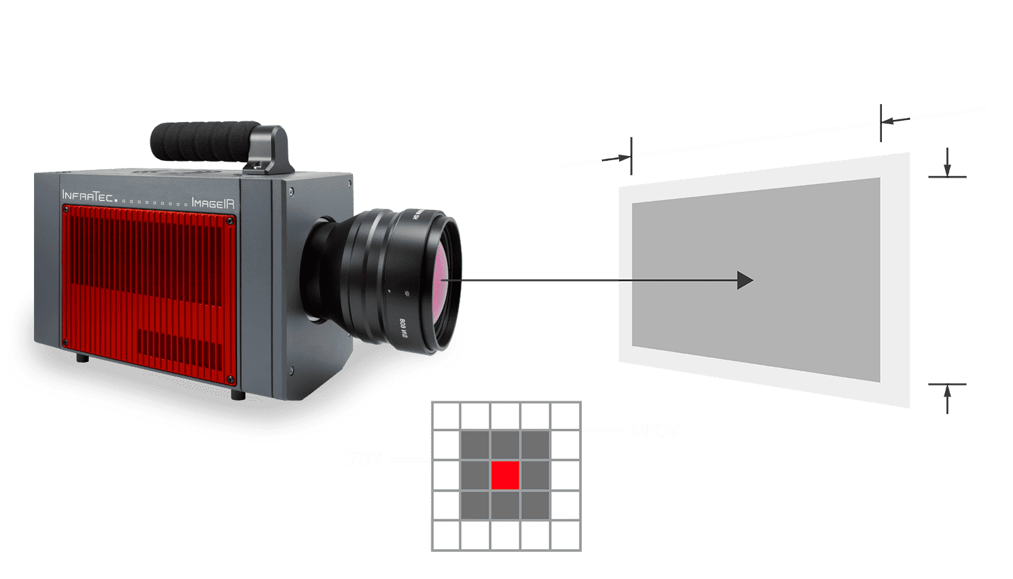 Field of View Calculator of the ImageIR® 10300