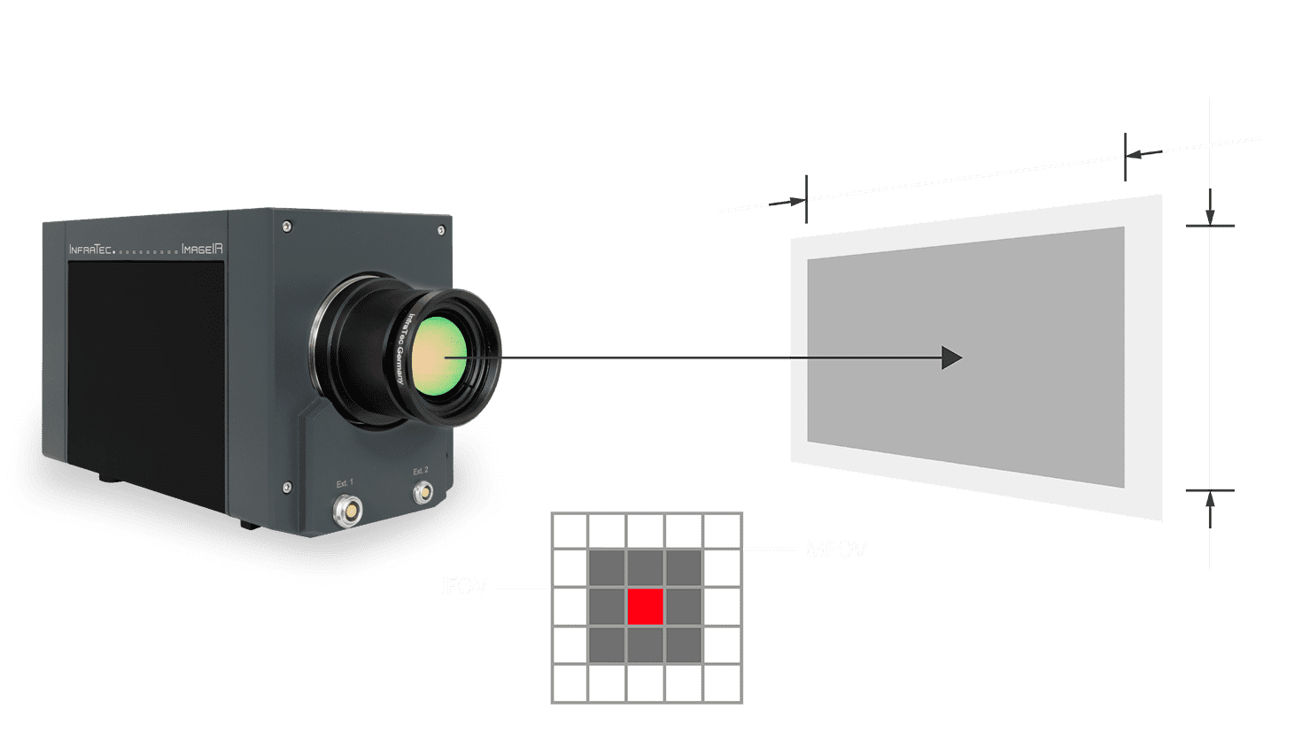 Field of View Calculator of the ImageIR®