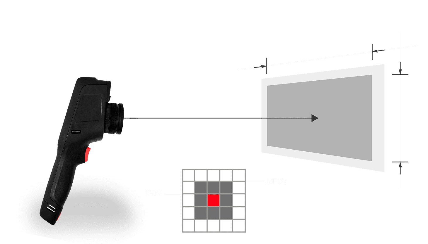 Field of View Calculator of the mobileIR