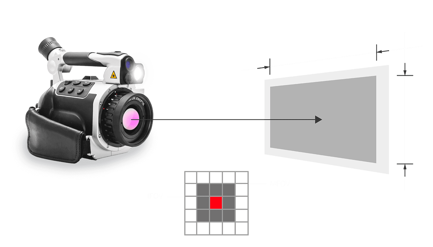 Field of View Calculator of the VarioCAM HD