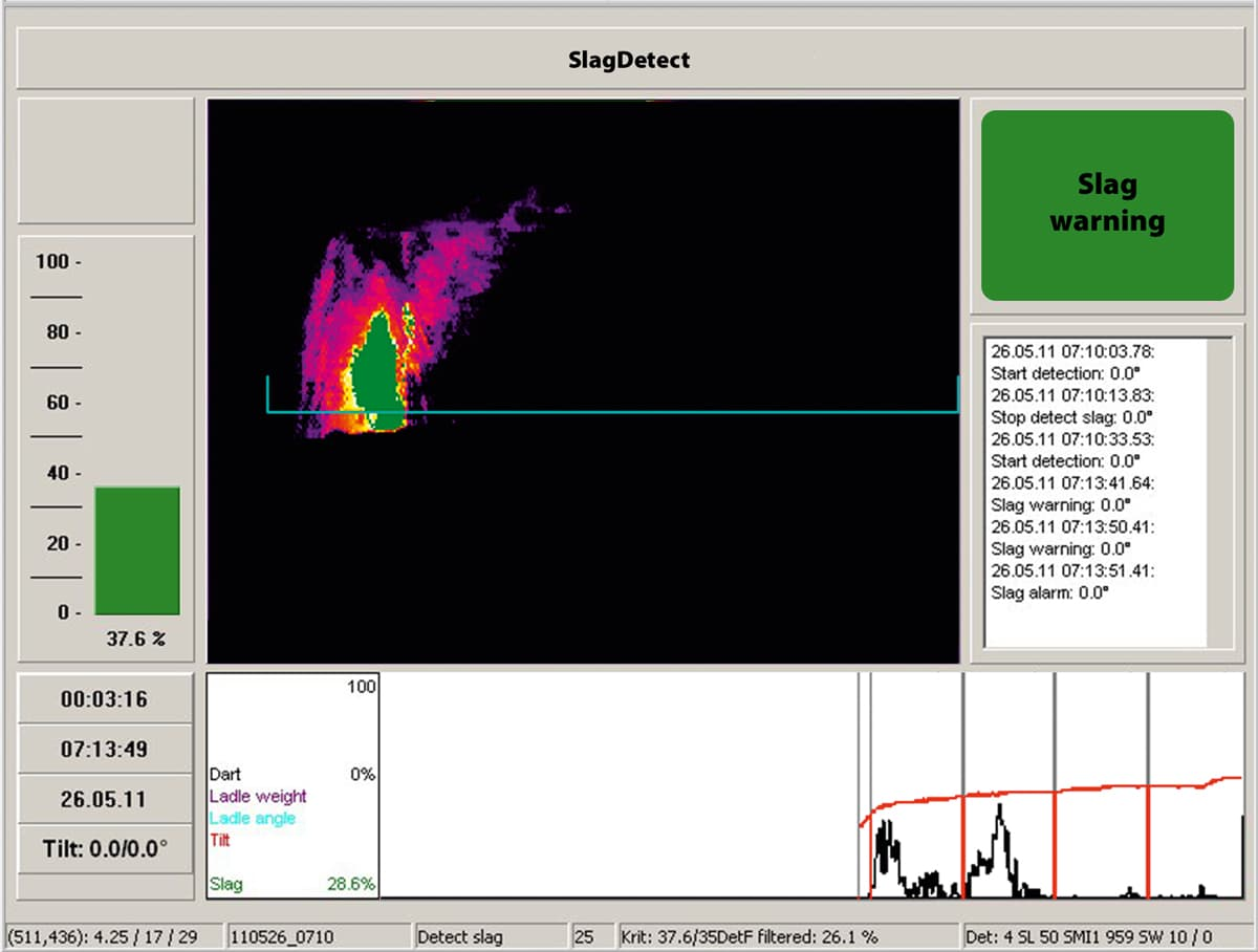 Software interface - Non-contact slag detection with infrared thermography